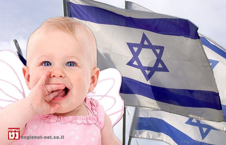 ערב העצמאות ה-68 של מדינת ישראל, האוכלוסייה מונה כ-8.1 מיליון תושבים